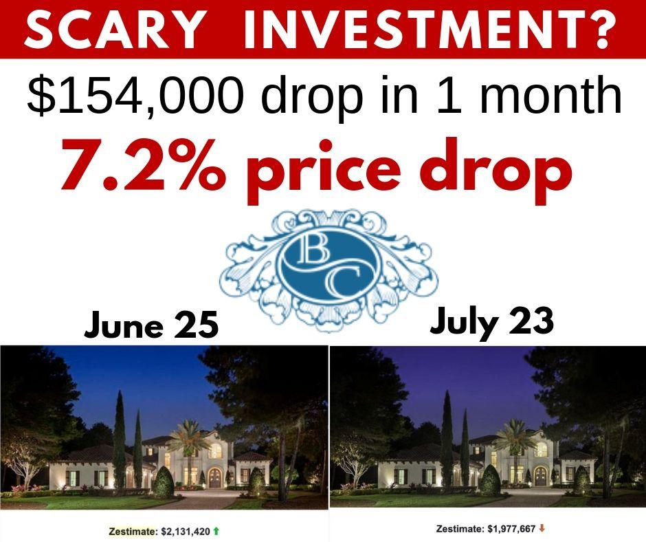 Bella Collina Homes loss money big time